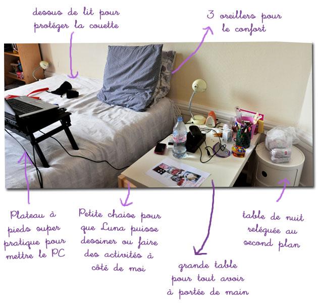 http://www.lautreatelier.fr/images/blogobaby/inbed1.jpg
